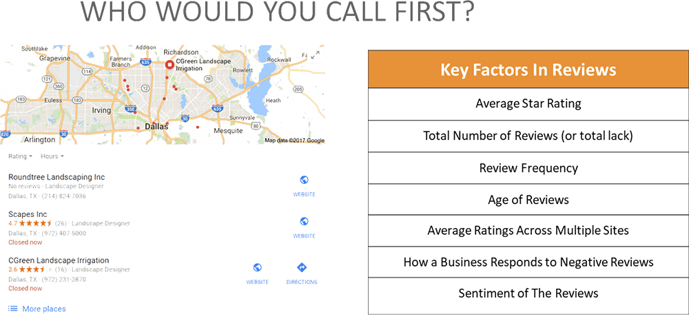 Online Review Management - New Orleans SEO - Local Marketplace